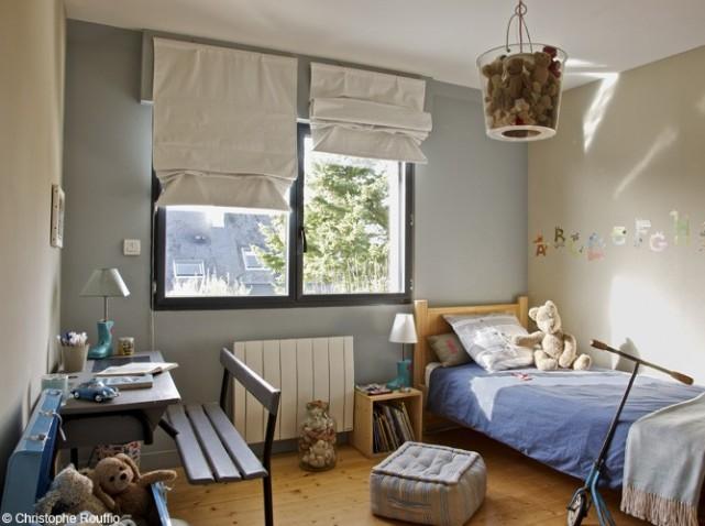 Cuisine Moderne Sans Ilot Central : style déco chambre bébé industriel
